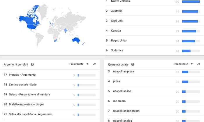 Cosa cercano gli stranieri su Napoli: ecco i risultati di Google