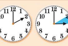 Ora legale e ora solare: probabile addio cambio dell'ora