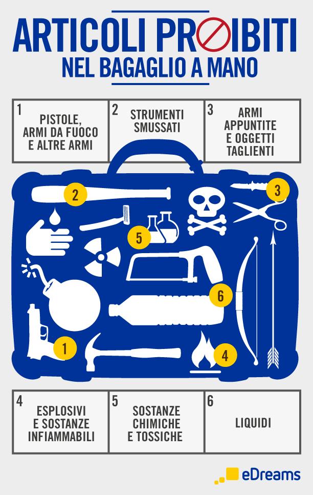 Prodotti che si possono portare in aereo nel bagaglio a mano