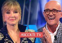Ascolti tv ieri, 17 gennaio 2020:l'Italia divisa in due metà