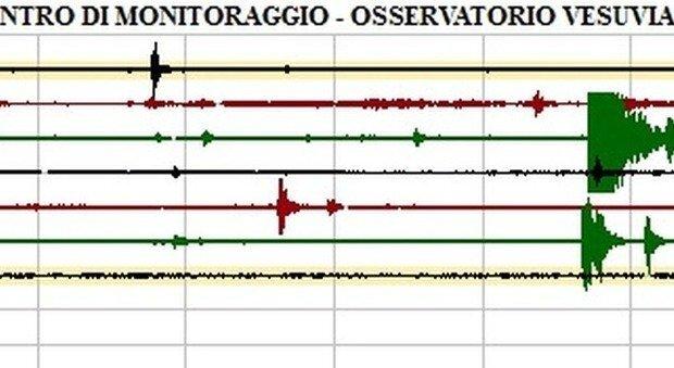 Terremoto area flegrea di Napoli: scossa con forte boato