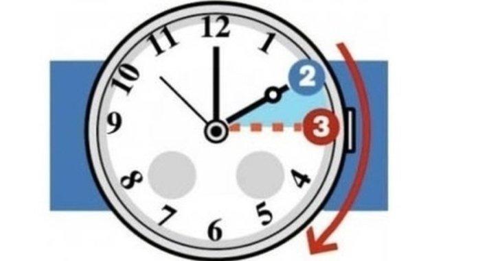 Ritorna l'ora legale il 28 marzo 2021 con più ore di luce